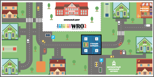 Образовательная робототехника Поле для соревнований WRO 2019